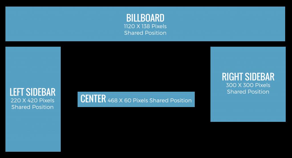 Banner Ad Sizes-01